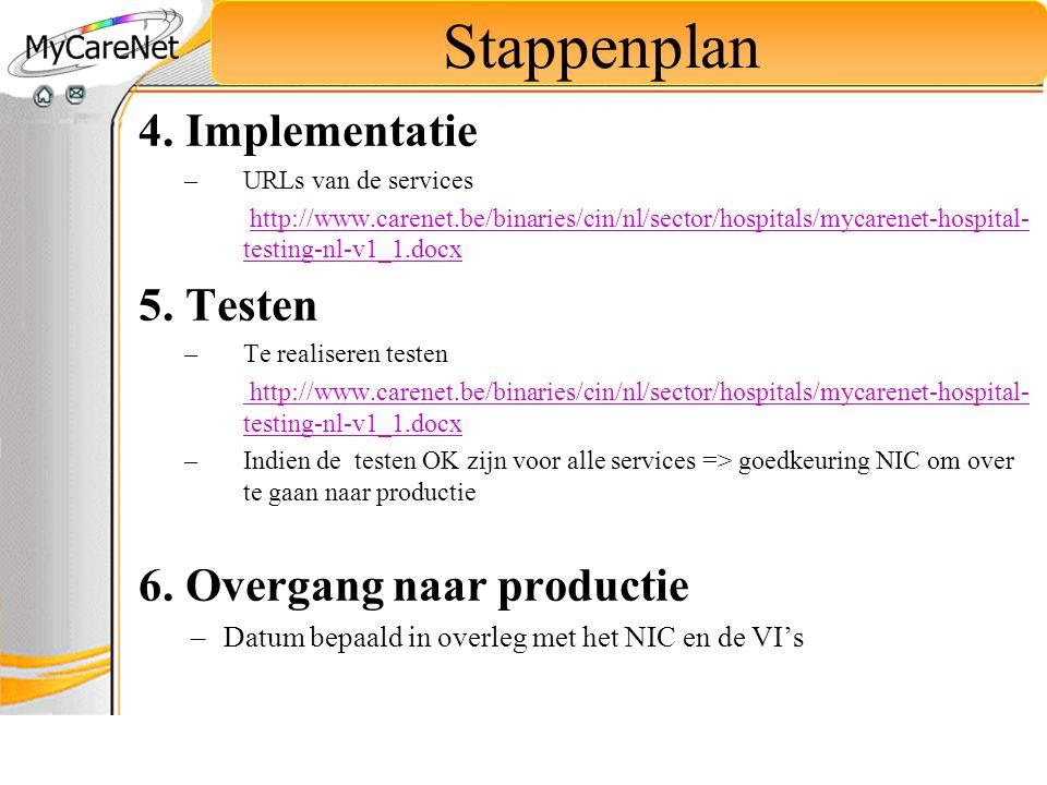 Stappenplan 4. Implementatie 5. Testen 6. Overgang naar productie