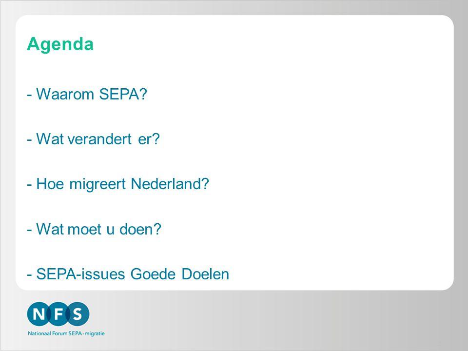 Agenda Waarom SEPA Wat verandert er Hoe migreert Nederland
