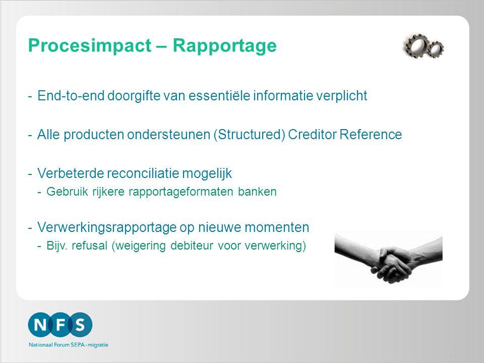 Procesimpact – Rapportage