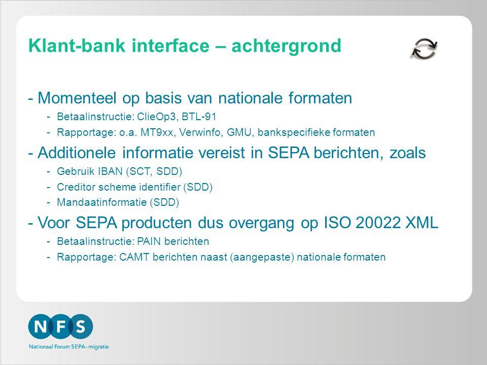 Klant-bank interface – achtergrond