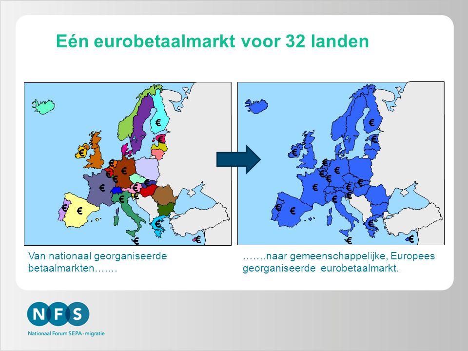Eén eurobetaalmarkt voor 32 landen