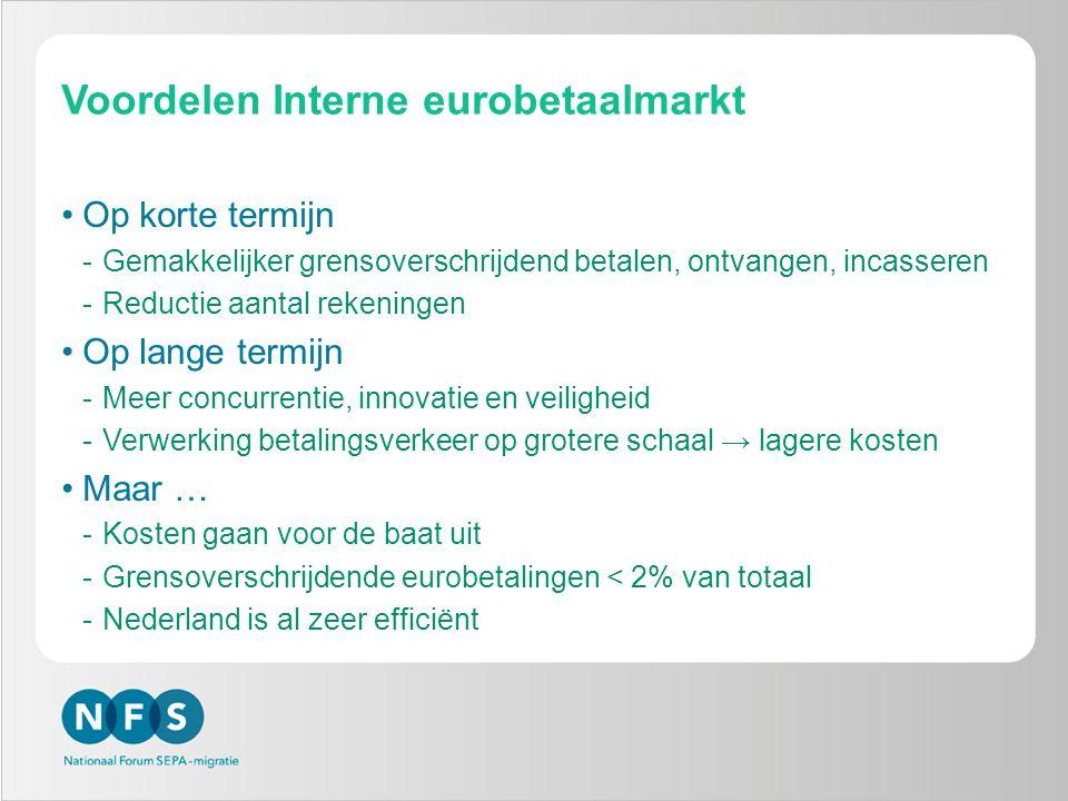 Voordelen Interne eurobetaalmarkt