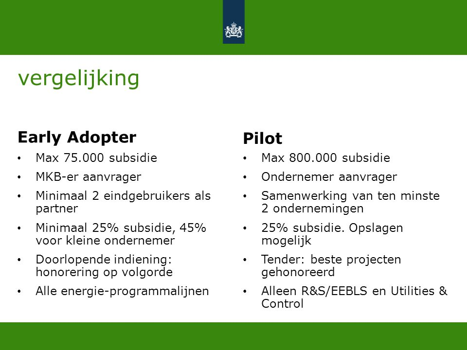 vergelijking Early Adopter Pilot Max 75.000 subsidie MKB-er aanvrager