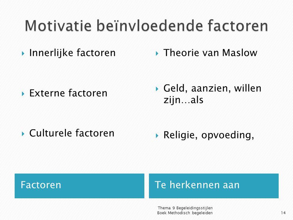 Motivatie beïnvloedende factoren