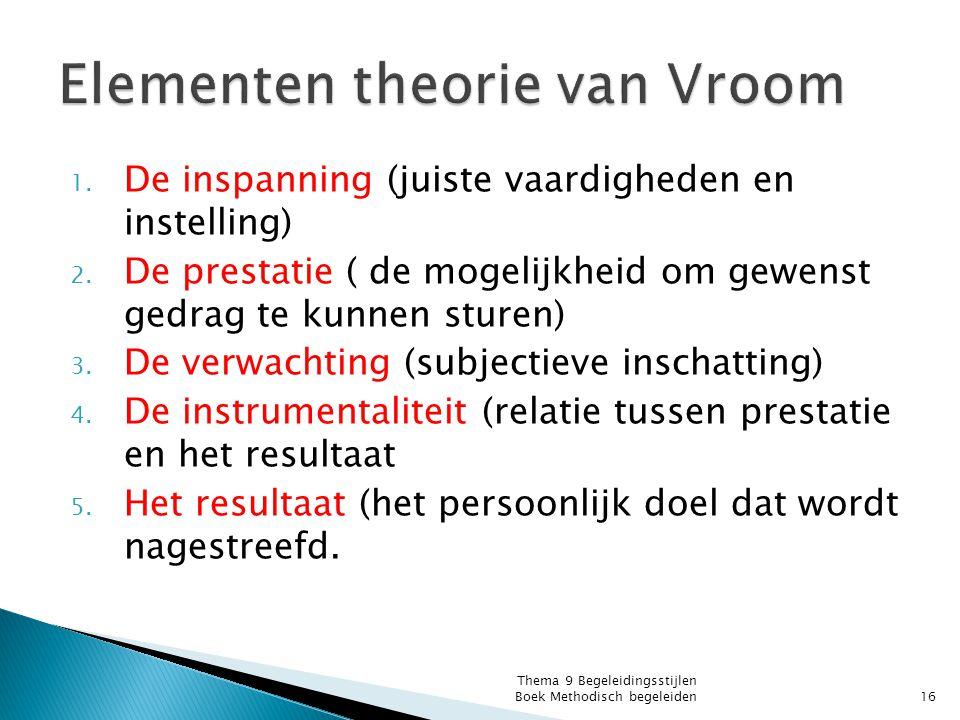 Elementen theorie van Vroom