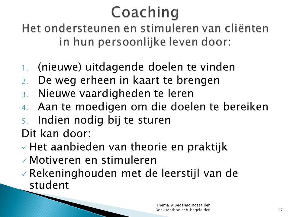 Coaching Het ondersteunen en stimuleren van cliënten in hun persoonlijke leven door: