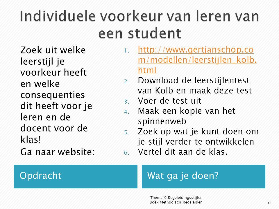 Individuele voorkeur van leren van een student