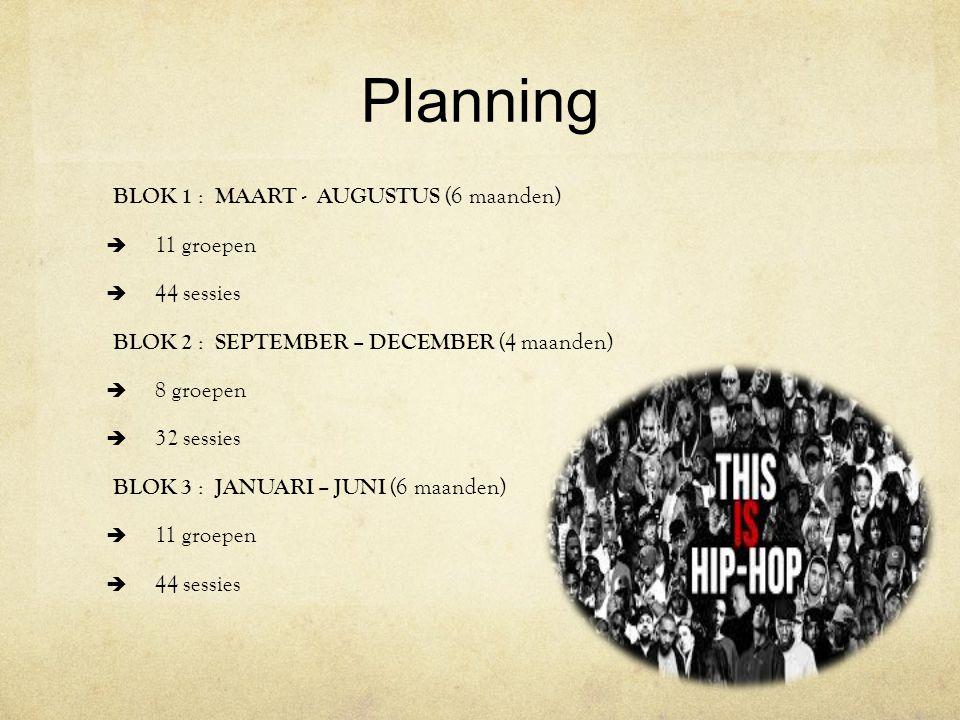 Planning BLOK 1 : MAART - AUGUSTUS (6 maanden) 11 groepen 44 sessies