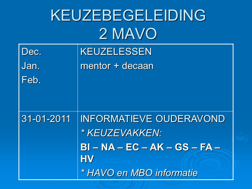 KEUZEBEGELEIDING 2 MAVO