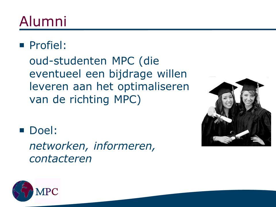 Student Profiel: Studenten die reeds ingeschreven zijn voor MPC Doel: