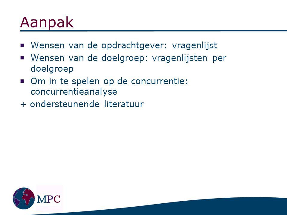 Concurrentieanalyse ManCom (Hogeschool Gent)