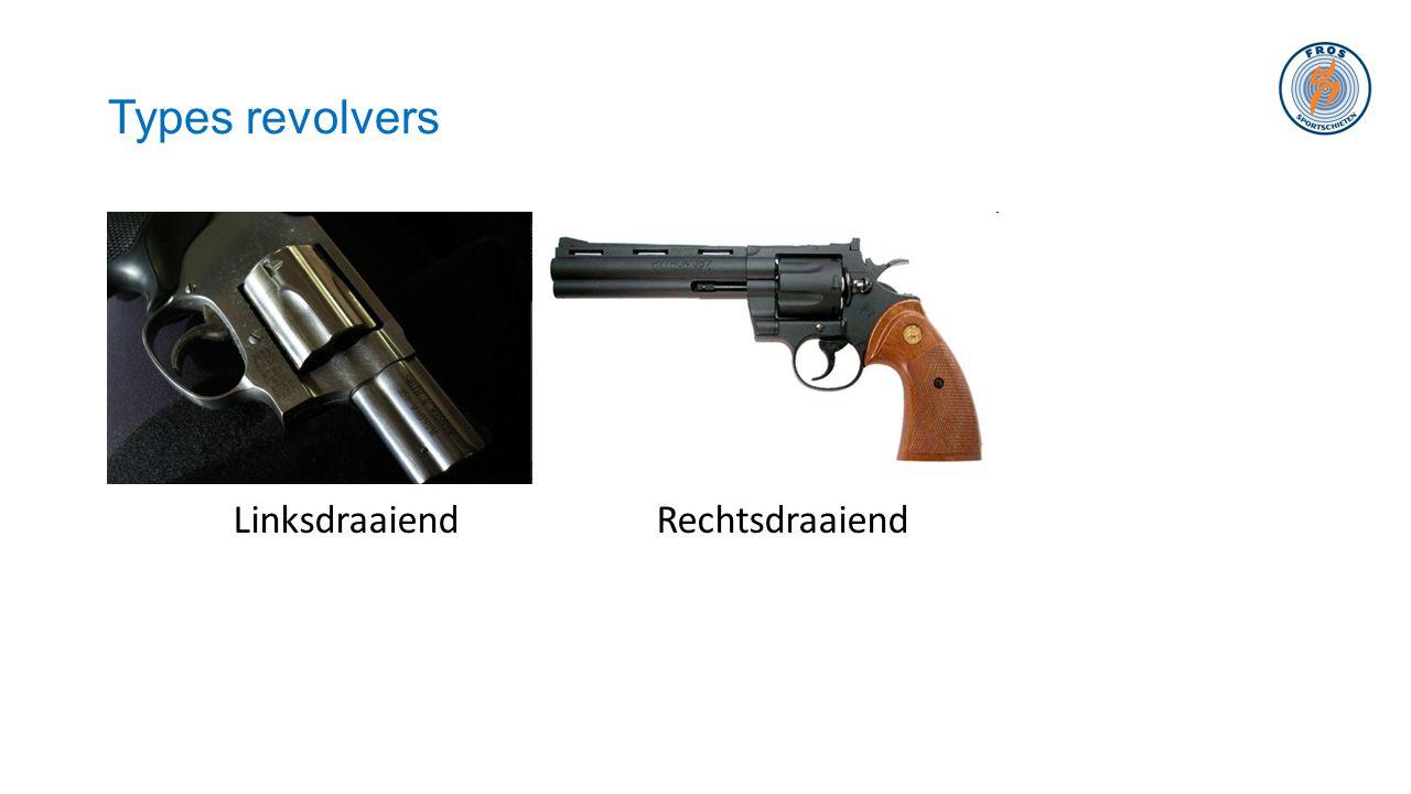 Types revolvers M Linksdraaiend Rechtsdraaiend
