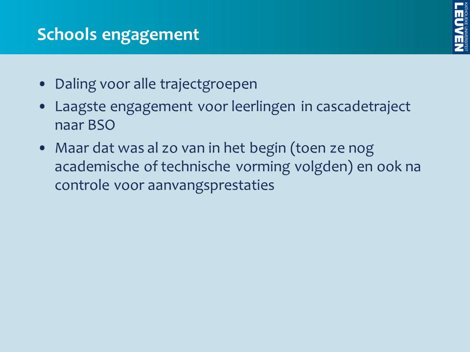 Schools engagement Daling voor alle trajectgroepen