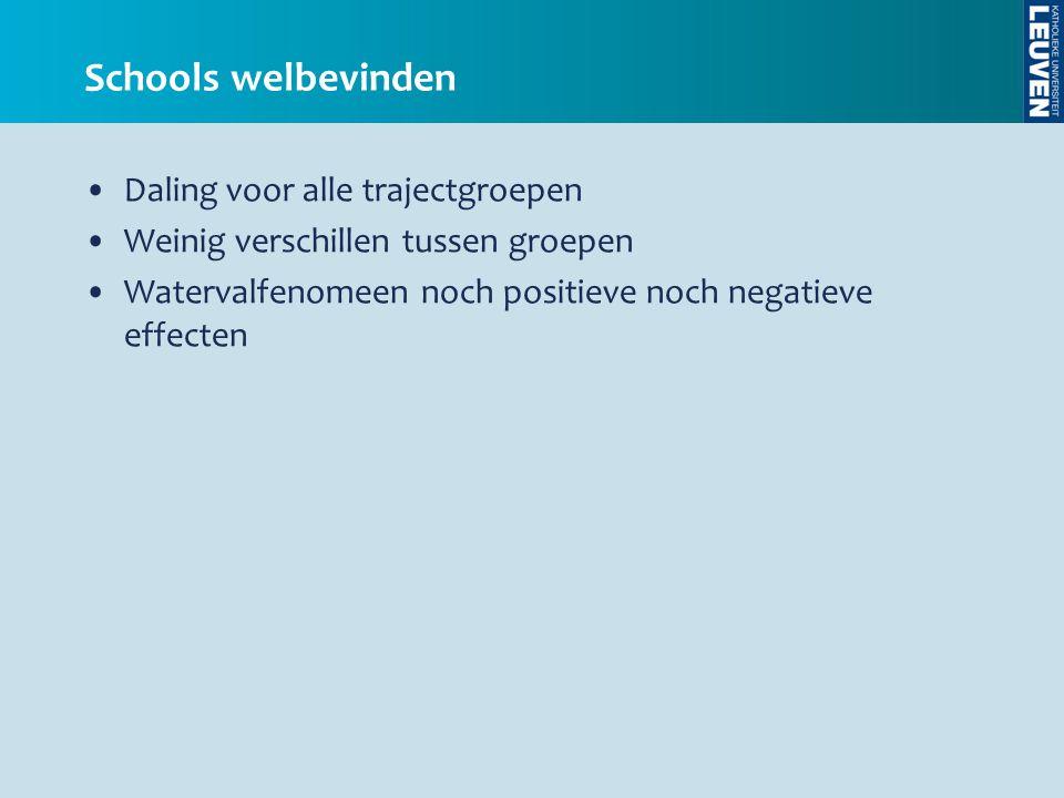 Schools welbevinden Daling voor alle trajectgroepen