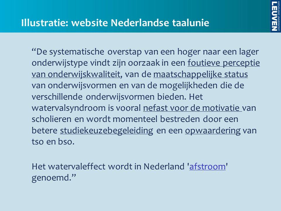 Illustratie: website Nederlandse taalunie