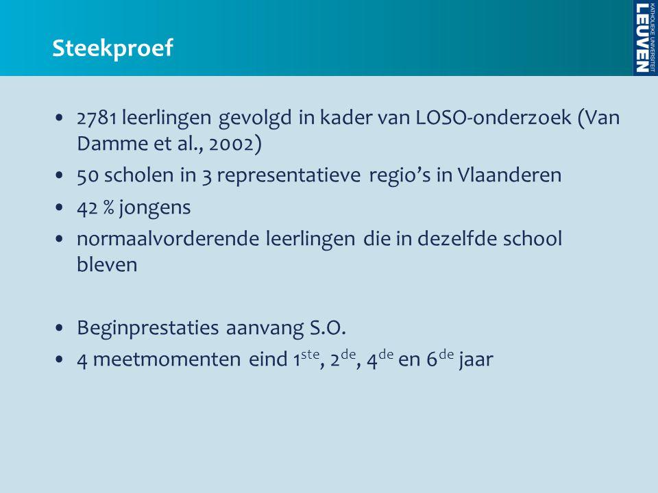 Steekproef 2781 leerlingen gevolgd in kader van LOSO-onderzoek (Van Damme et al., 2002) 50 scholen in 3 representatieve regio's in Vlaanderen.