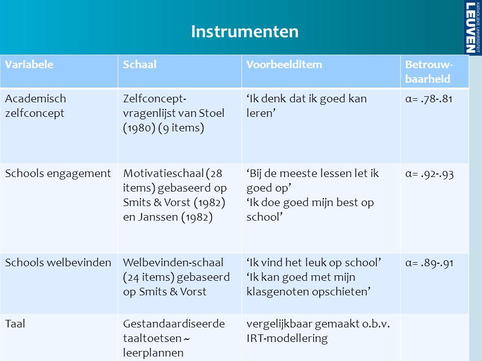 Instrumenten Variabele Schaal Voorbeelditem Betrouw-baarheid