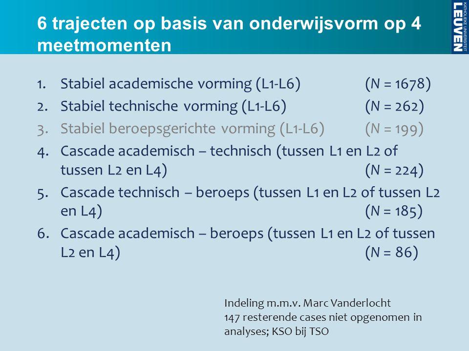 6 trajecten op basis van onderwijsvorm op 4 meetmomenten