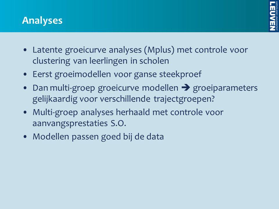 Analyses Latente groeicurve analyses (Mplus) met controle voor clustering van leerlingen in scholen.
