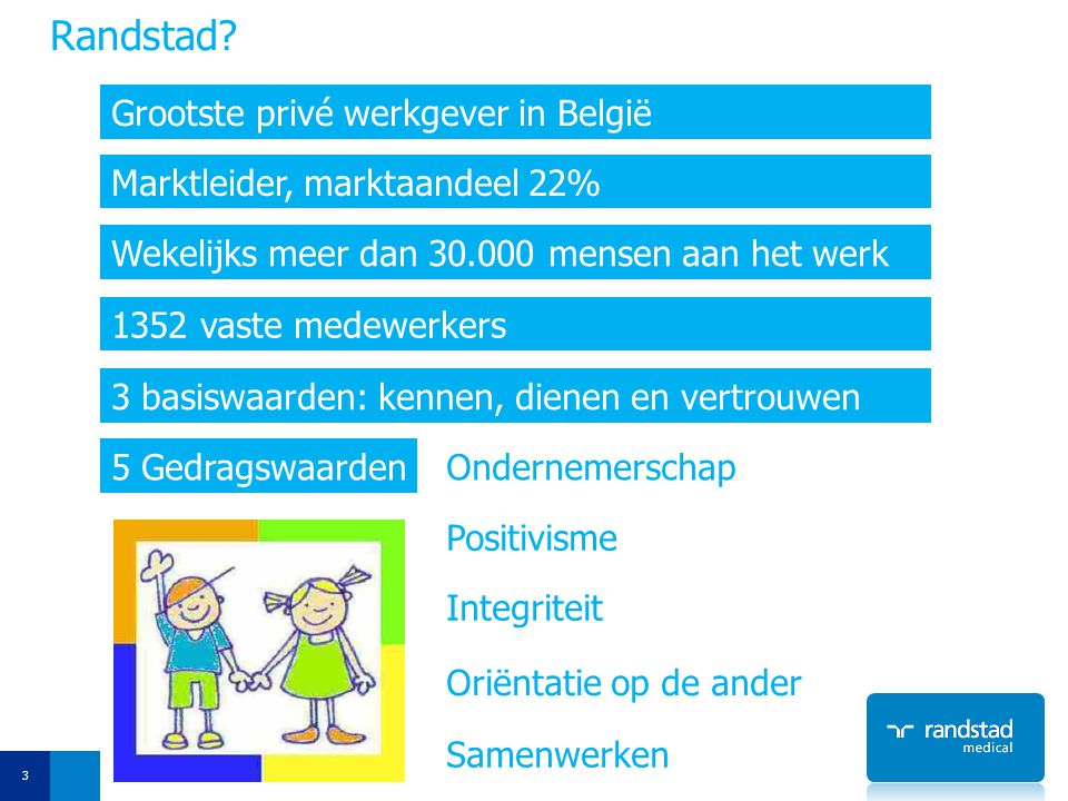 Randstad Grootste privé werkgever in België
