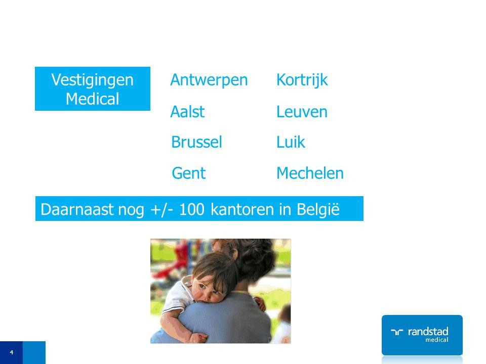 Vestigingen Medical Antwerpen. Kortrijk. Aalst.
