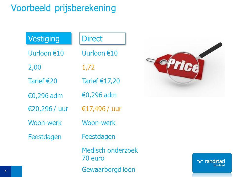 Voorbeeld prijsberekening
