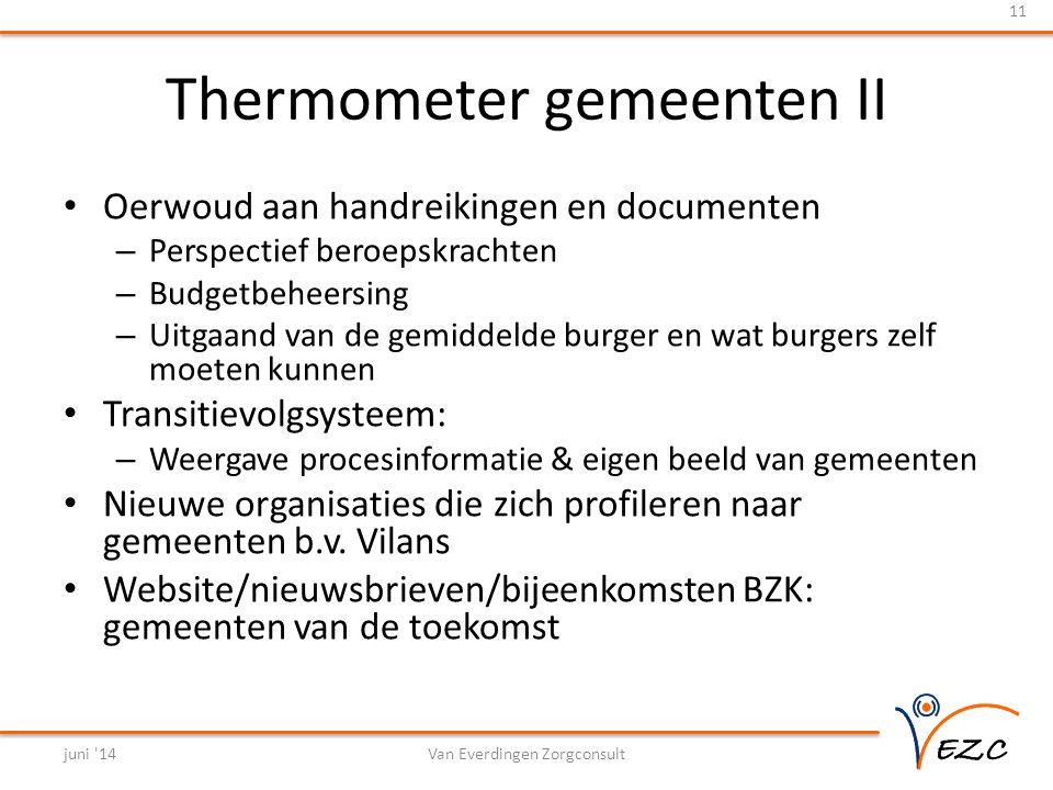 Thermometer gemeenten II