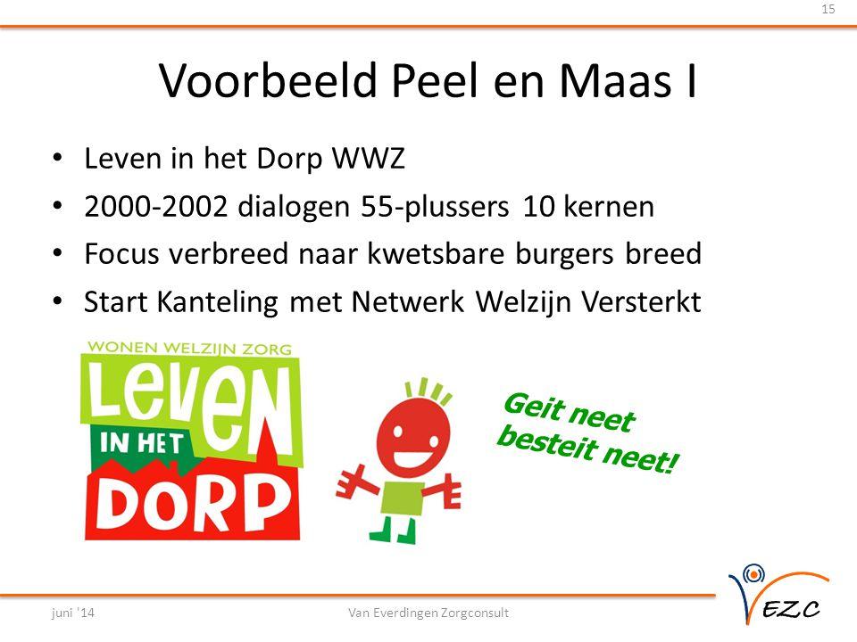 Voorbeeld Peel en Maas I