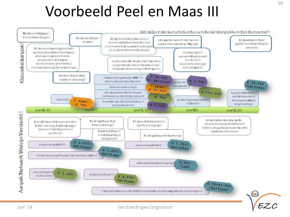 Voorbeeld Peel en Maas III