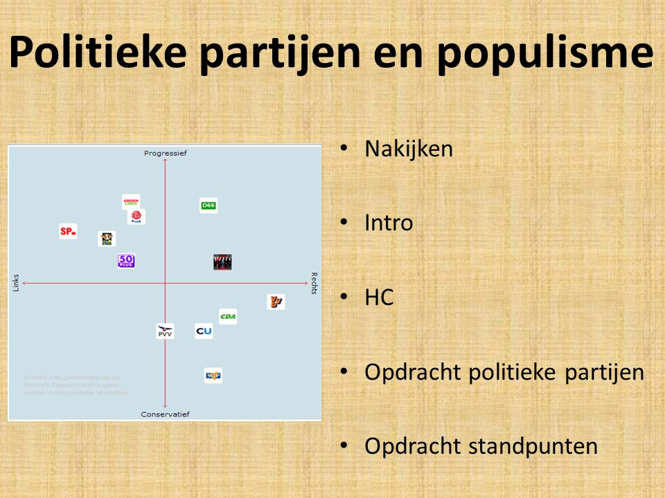 Politieke partijen en populisme