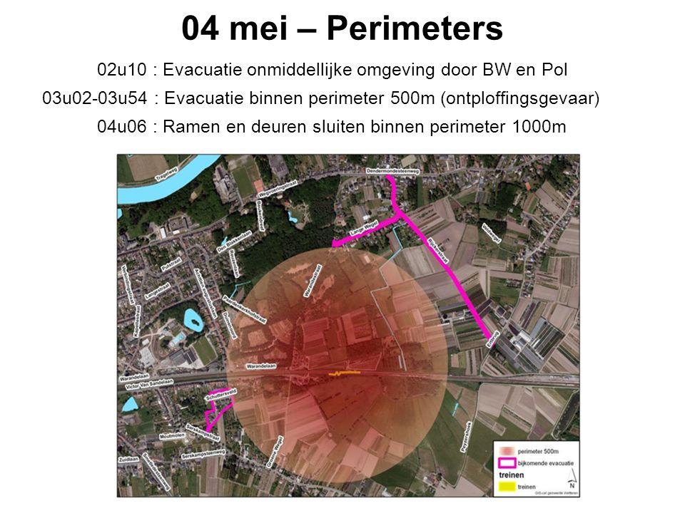 04 mei – Perimeters
