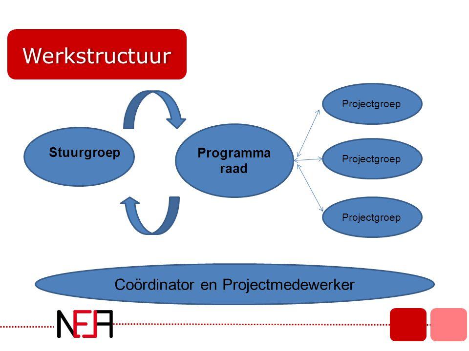 Coördinator en Projectmedewerker