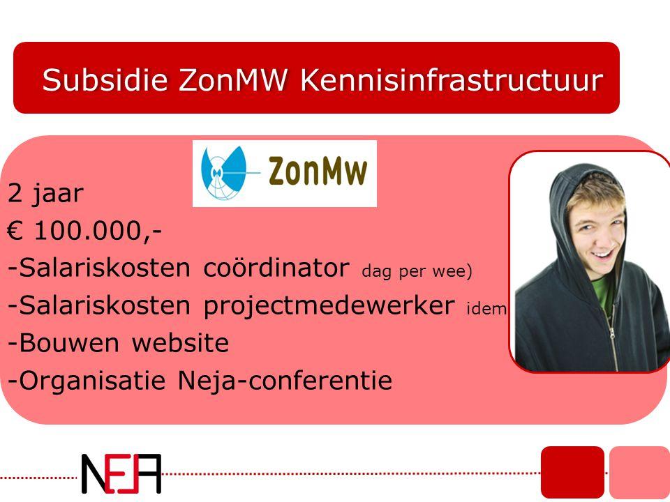 Subsidie ZonMW Kennisinfrastructuur
