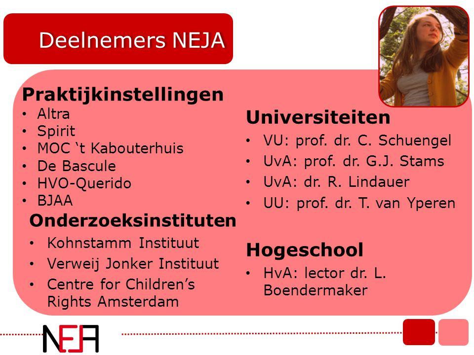 Deelnemers NEJA Praktijkinstellingen Universiteiten Hogeschool