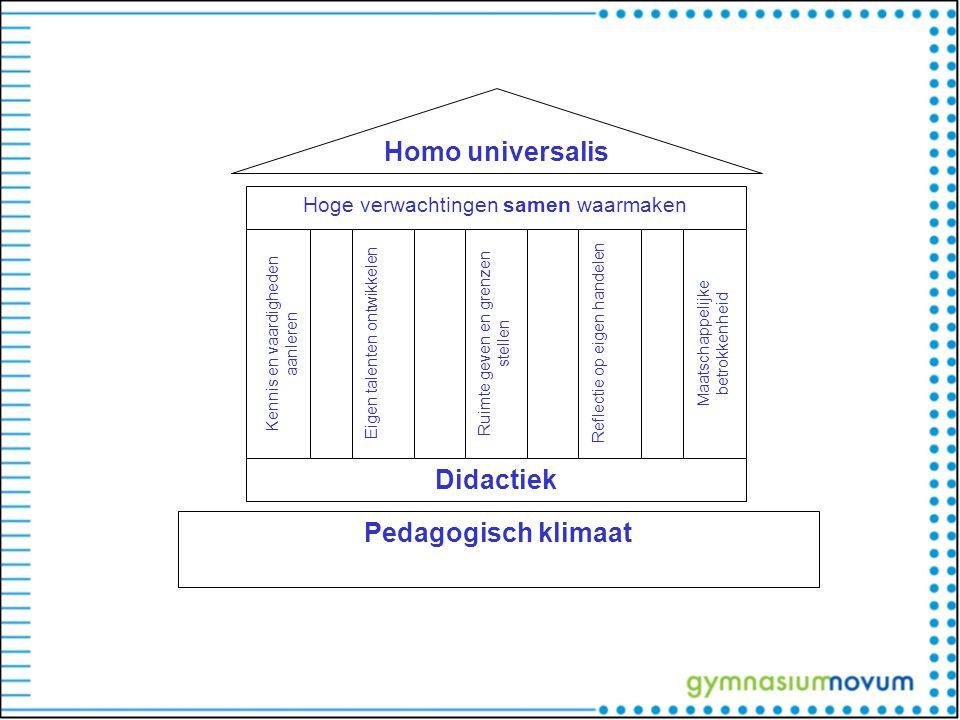 Homo universalis Didactiek Pedagogisch klimaat