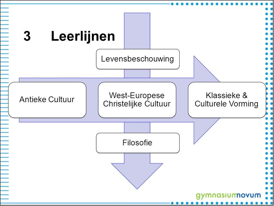 3 Leerlijnen Levensbeschouwing Antieke Cultuur
