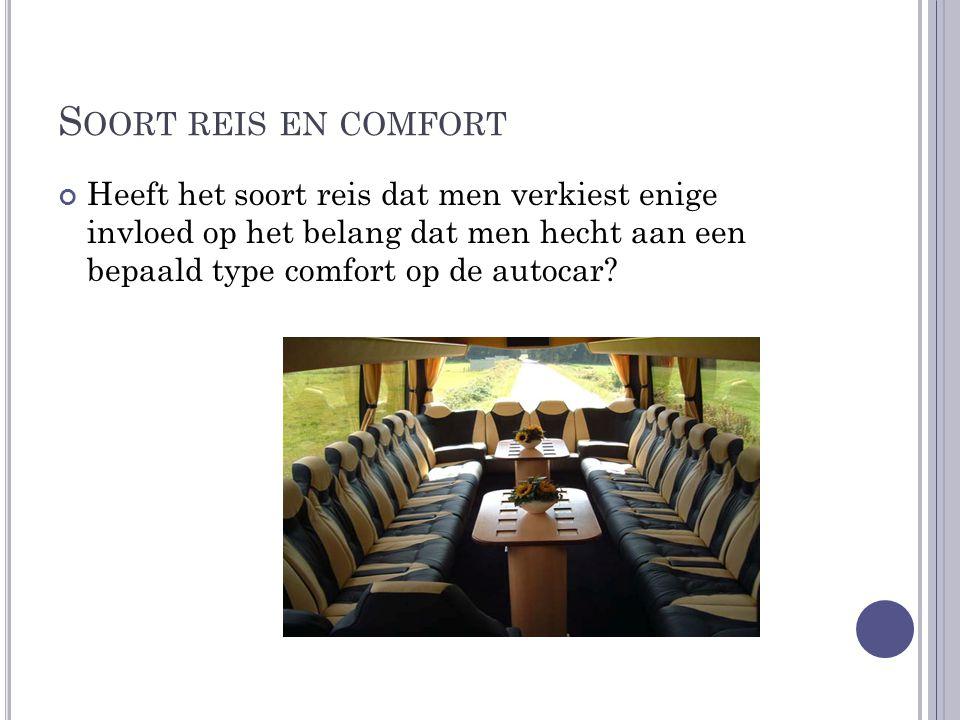 Soort reis en comfort Heeft het soort reis dat men verkiest enige invloed op het belang dat men hecht aan een bepaald type comfort op de autocar
