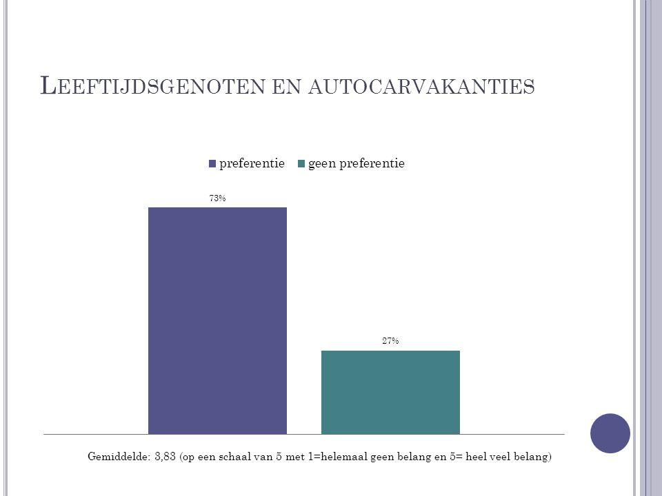 Leeftijdsgenoten en autocarvakanties