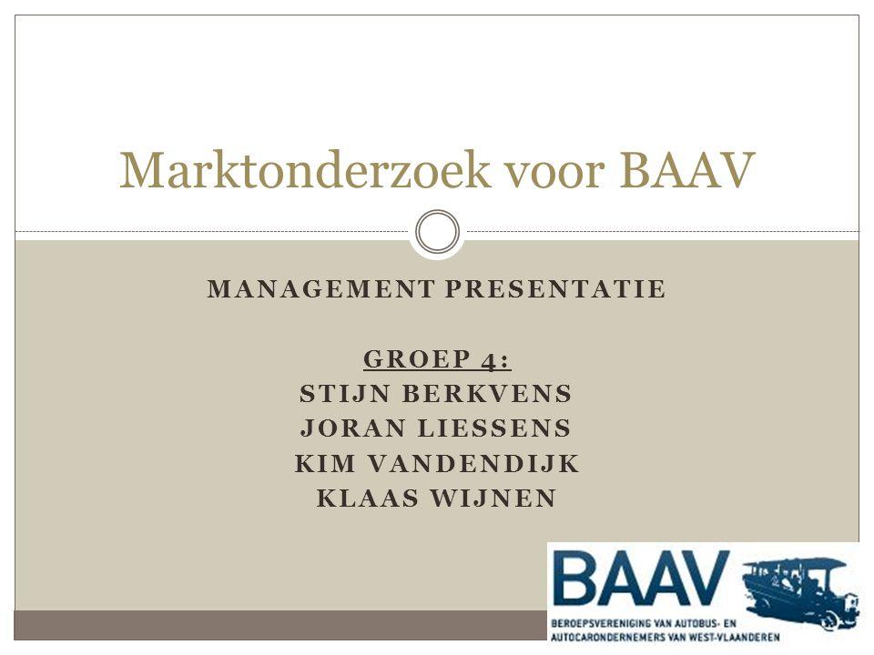 Marktonderzoek voor BAAV