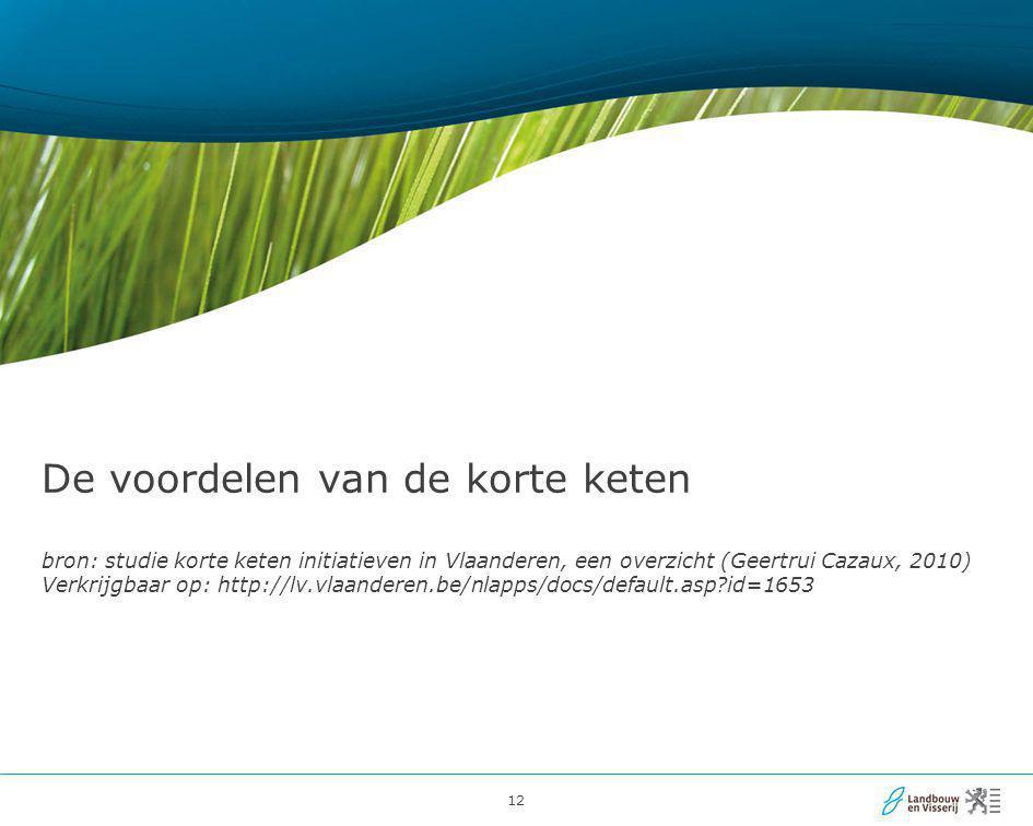 De voordelen van de korte keten bron: studie korte keten initiatieven in Vlaanderen, een overzicht (Geertrui Cazaux, 2010) Verkrijgbaar op: http://lv.vlaanderen.be/nlapps/docs/default.asp id=1653