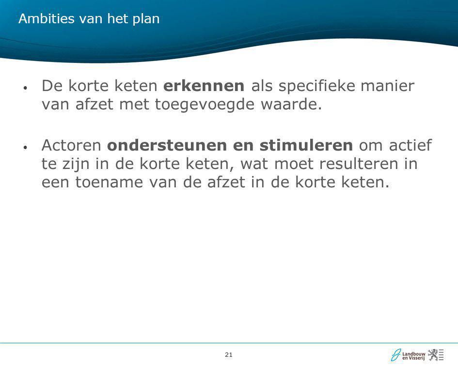 Ambities van het plan De korte keten erkennen als specifieke manier van afzet met toegevoegde waarde.