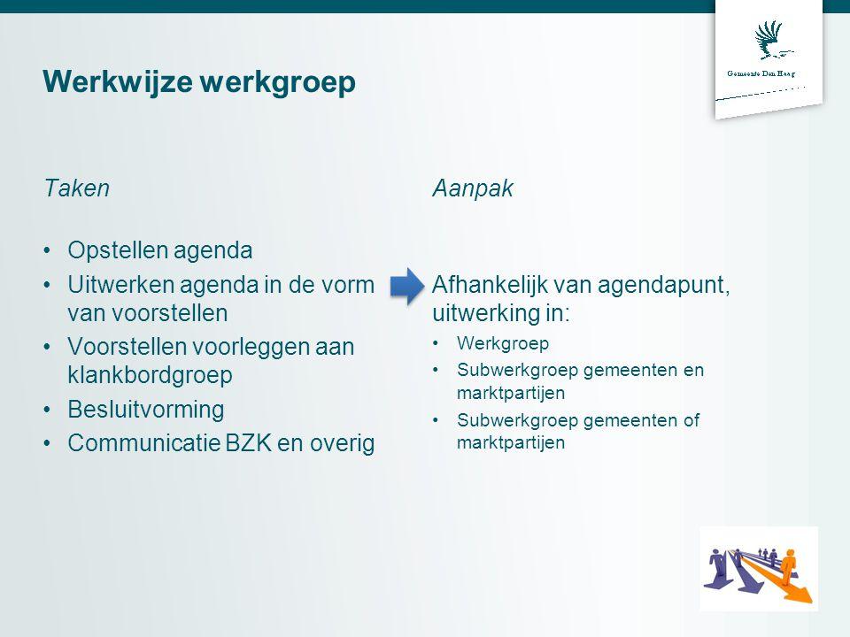 Werkwijze werkgroep Taken Aanpak Opstellen agenda