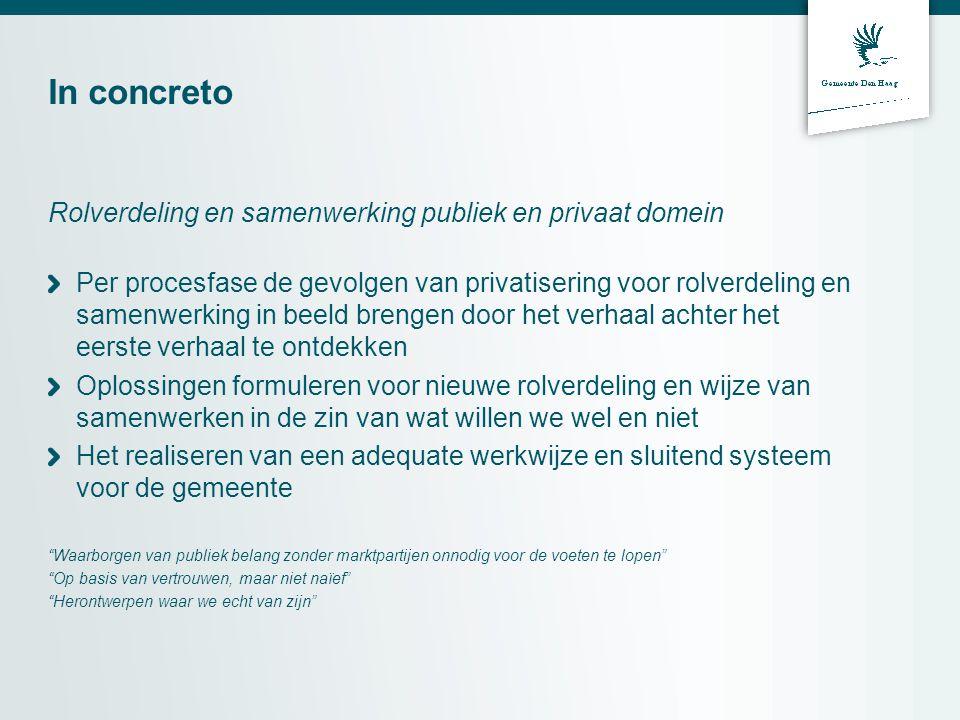 In concreto Rolverdeling en samenwerking publiek en privaat domein
