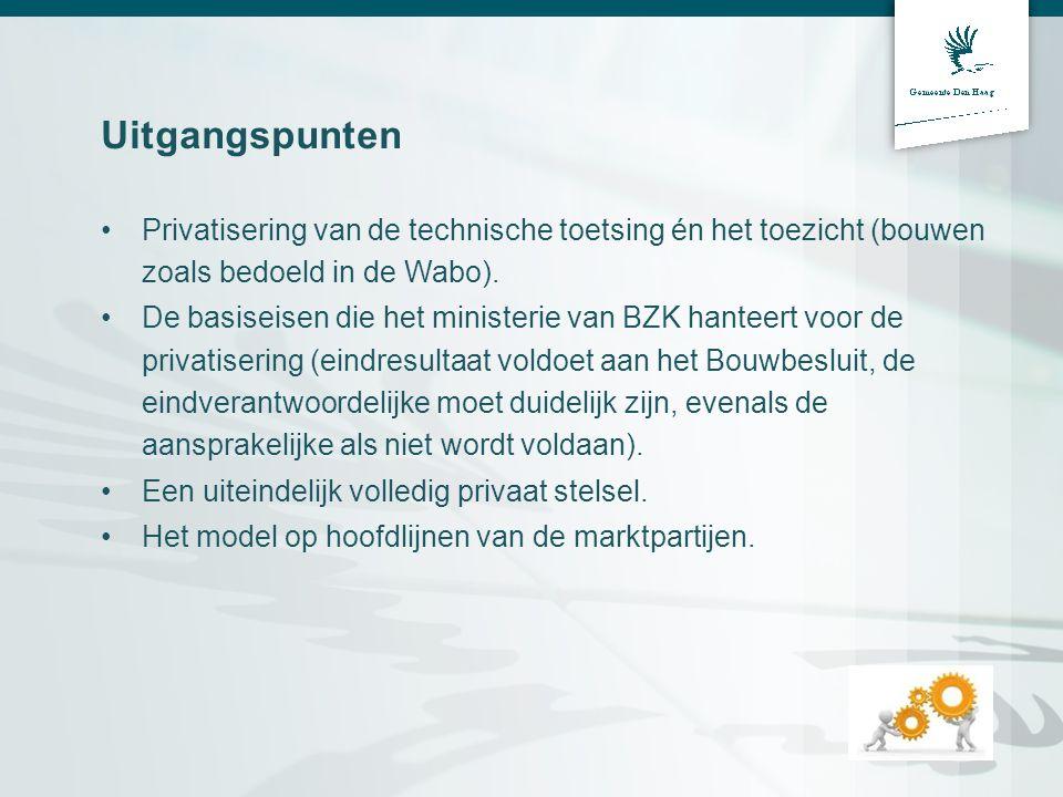 Uitgangspunten Privatisering van de technische toetsing én het toezicht (bouwen zoals bedoeld in de Wabo).