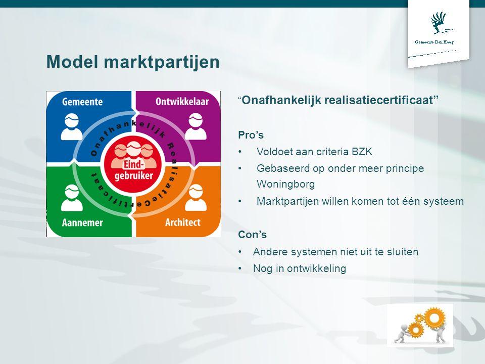 Model marktpartijen Onafhankelijk realisatiecertificaat Pro's