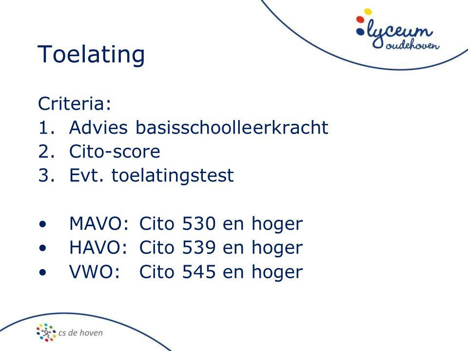 Toelating Criteria: Advies basisschoolleerkracht Cito-score