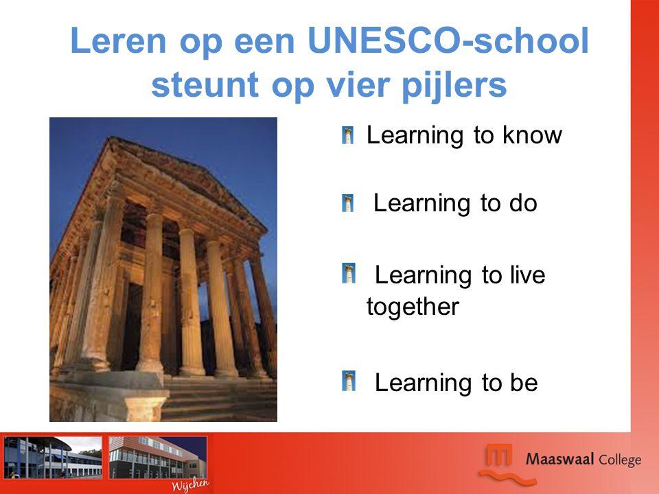 Leren op een UNESCO-school steunt op vier pijlers