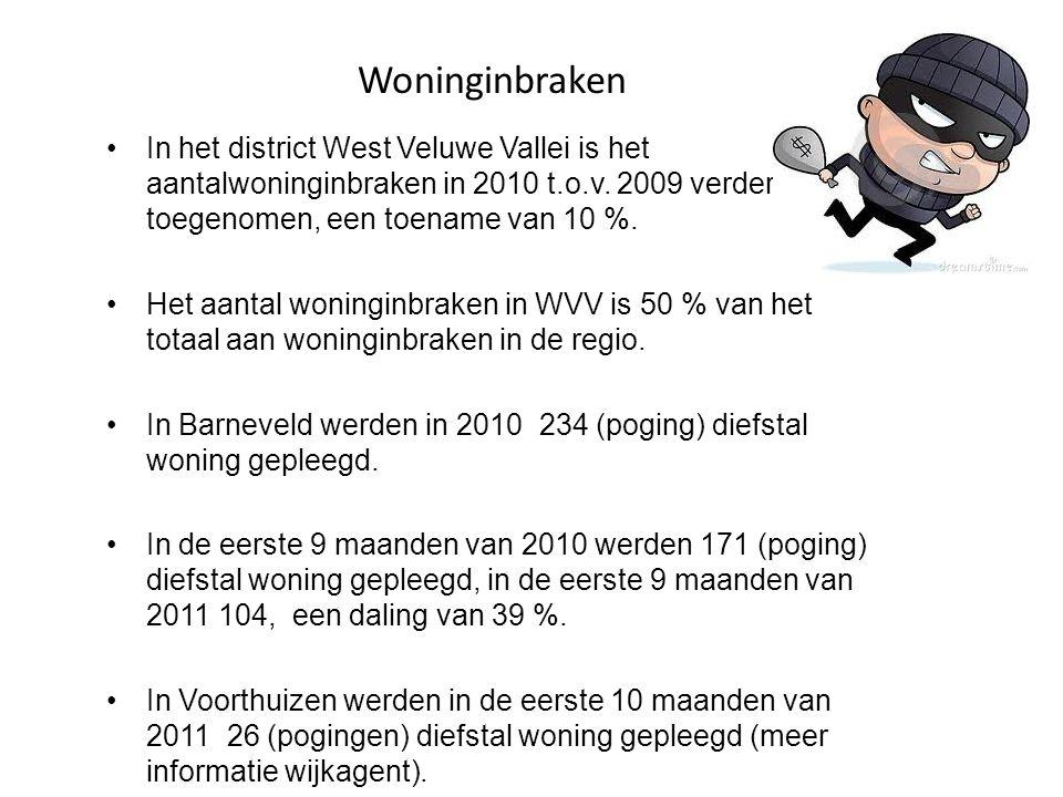 Woninginbraken In het district West Veluwe Vallei is het aantalwoninginbraken in 2010 t.o.v. 2009 verder toegenomen, een toename van 10 %.
