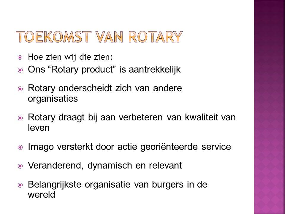 TOEKOMST VAN ROTARY Ons Rotary product is aantrekkelijk