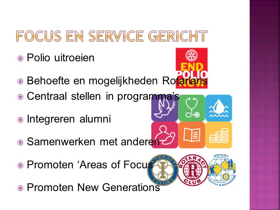 Focus en service gericht